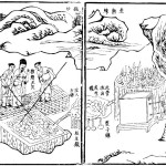 Ming Dynasty Inventions