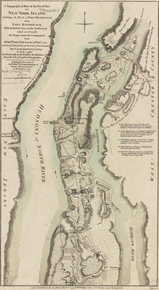 Summary of the battle of fort