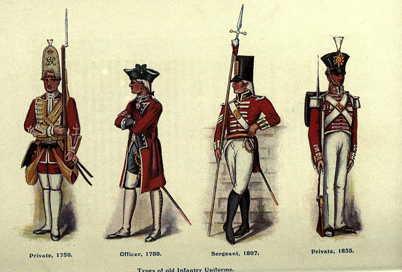 Red Coats Facts - British Soldiers in the American Revolution
