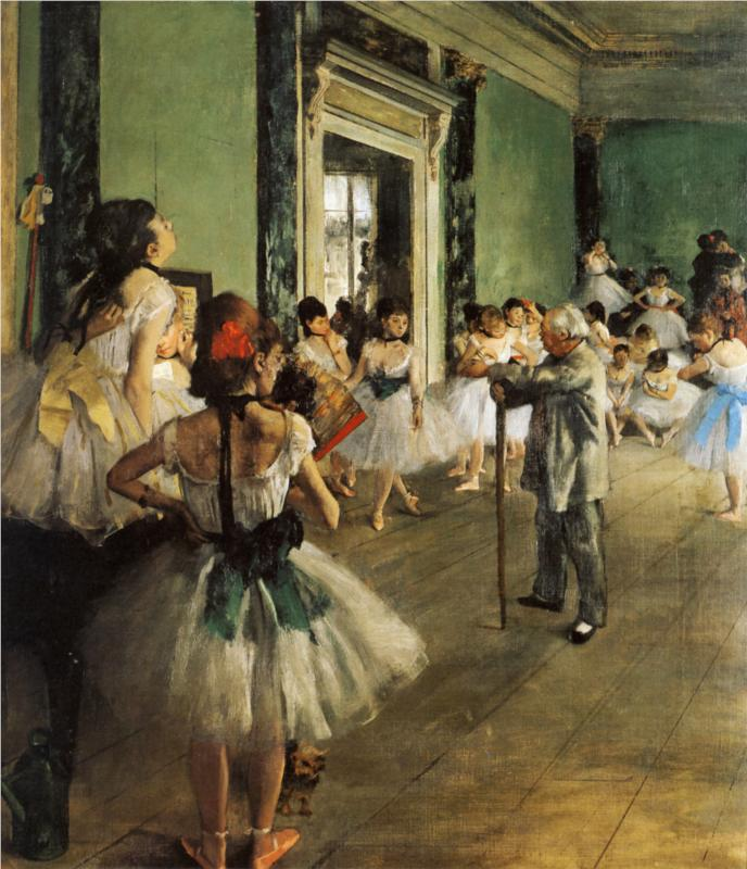 Edgar Degas Most Famous Paintings Artworks