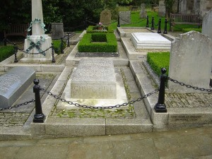 Churchill's-Grave