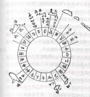 Ming-marine-compass