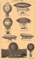airships-Brockhaus-Efron_Aeronavtika